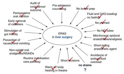 ERAS_Liver_Surgery_1